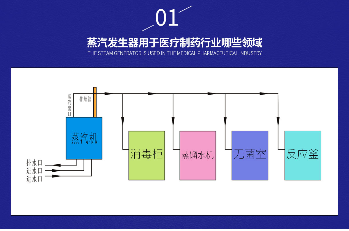 医疗制药行业-孙_02.jpg