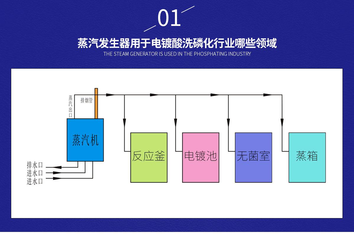 电镀酸洗磷化行业-孙_02.jpg