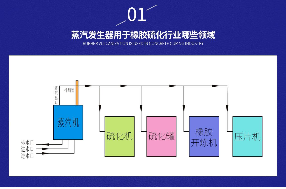 橡胶硫化行业-孙_02.jpg