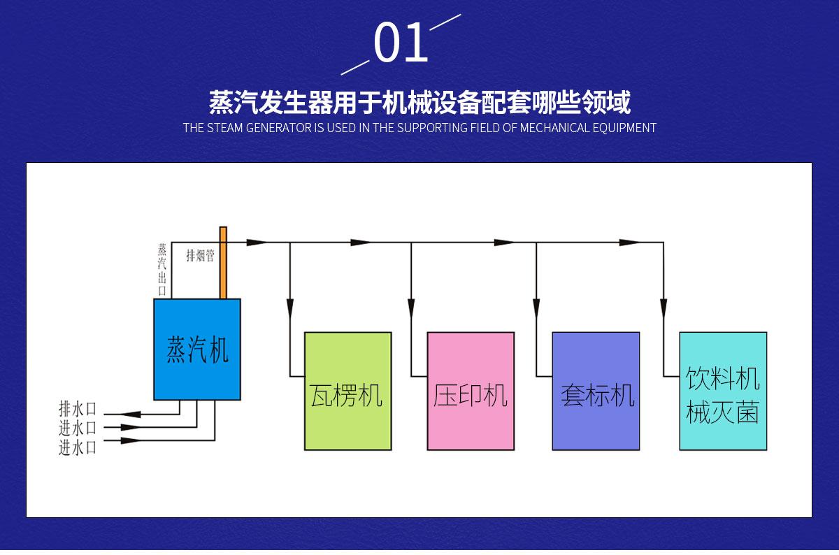 机械设备配套行业-孙_02.jpg