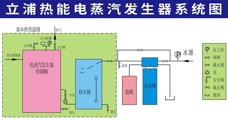 3kw电蒸汽发生器阿里巴巴页面_18.jpg